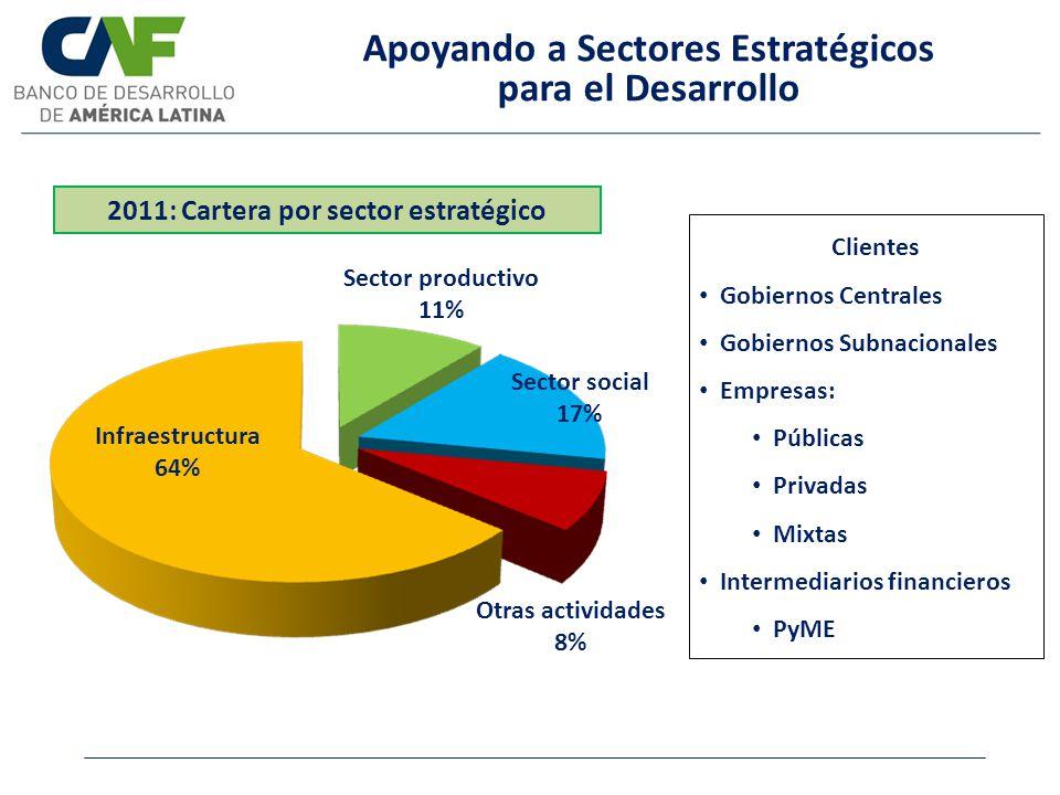 Apoyando a Sectores Estratégicos para el Desarrollo