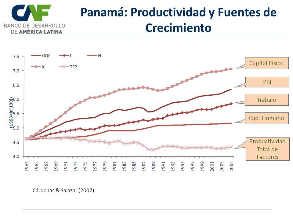 Panamá: Productividad y Fuentes de Crecimiento