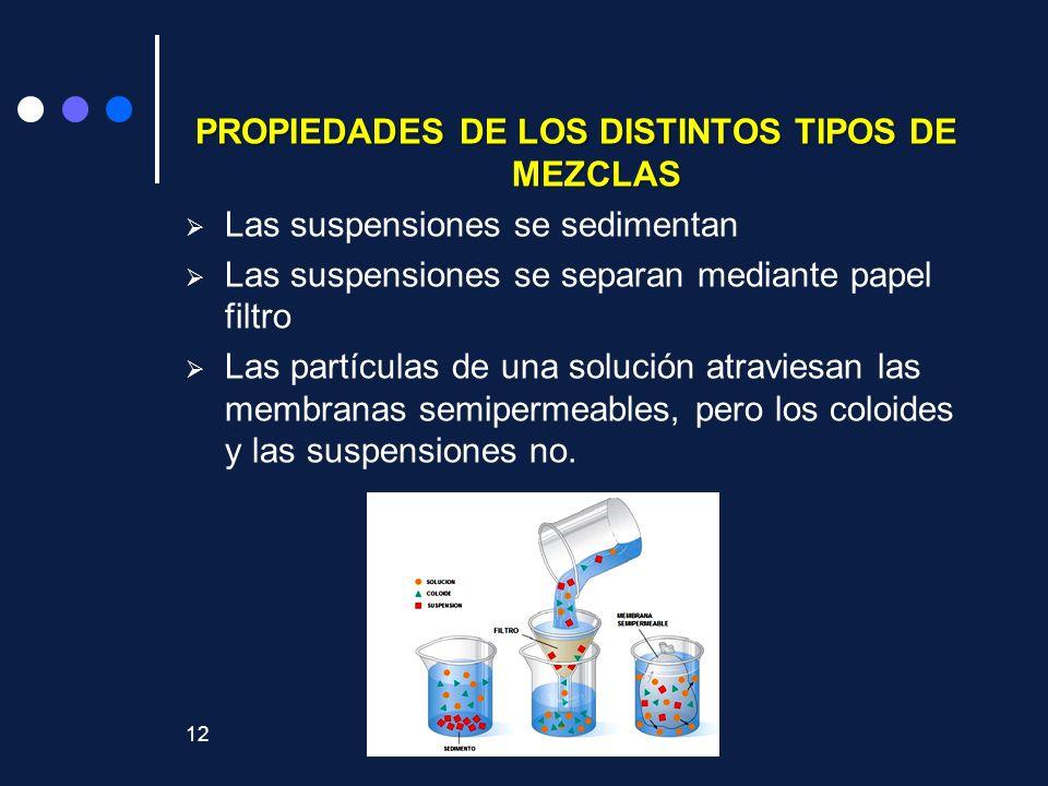 PROPIEDADES DE LOS DISTINTOS TIPOS DE MEZCLAS