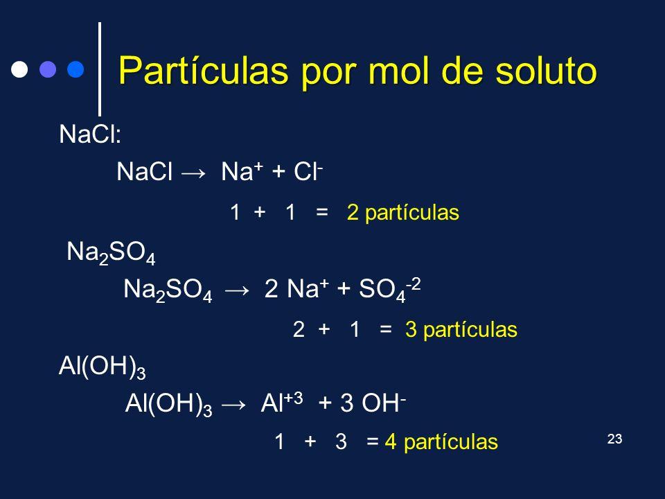 Partículas por mol de soluto