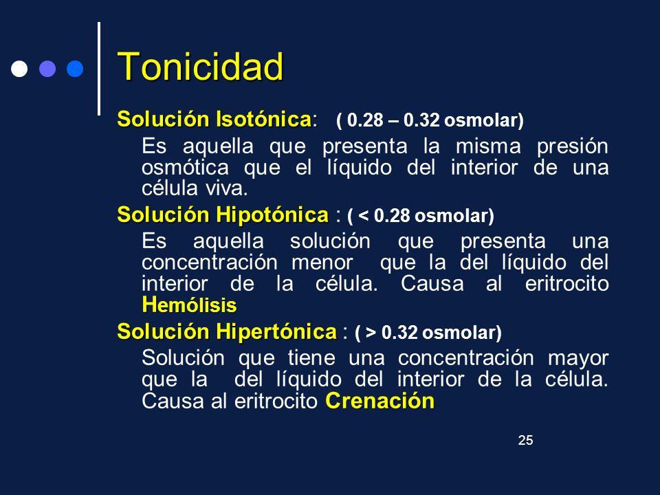 Tonicidad Solución Isotónica: ( 0.28 – 0.32 osmolar)