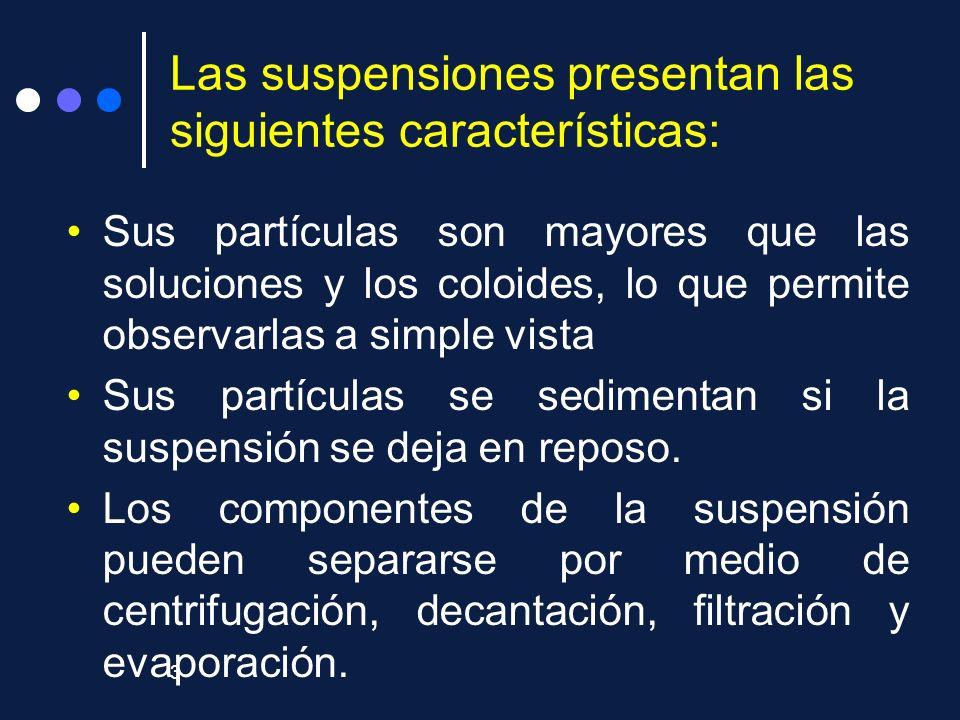 Las suspensiones presentan las siguientes características: