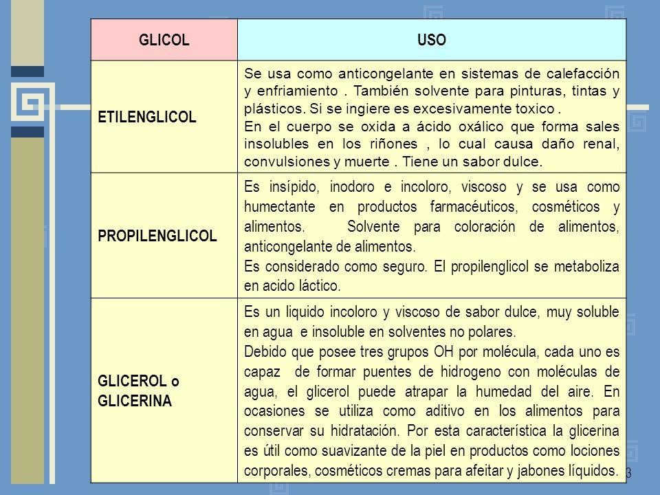 GLICOL USO ETILENGLICOL PROPILENGLICOL
