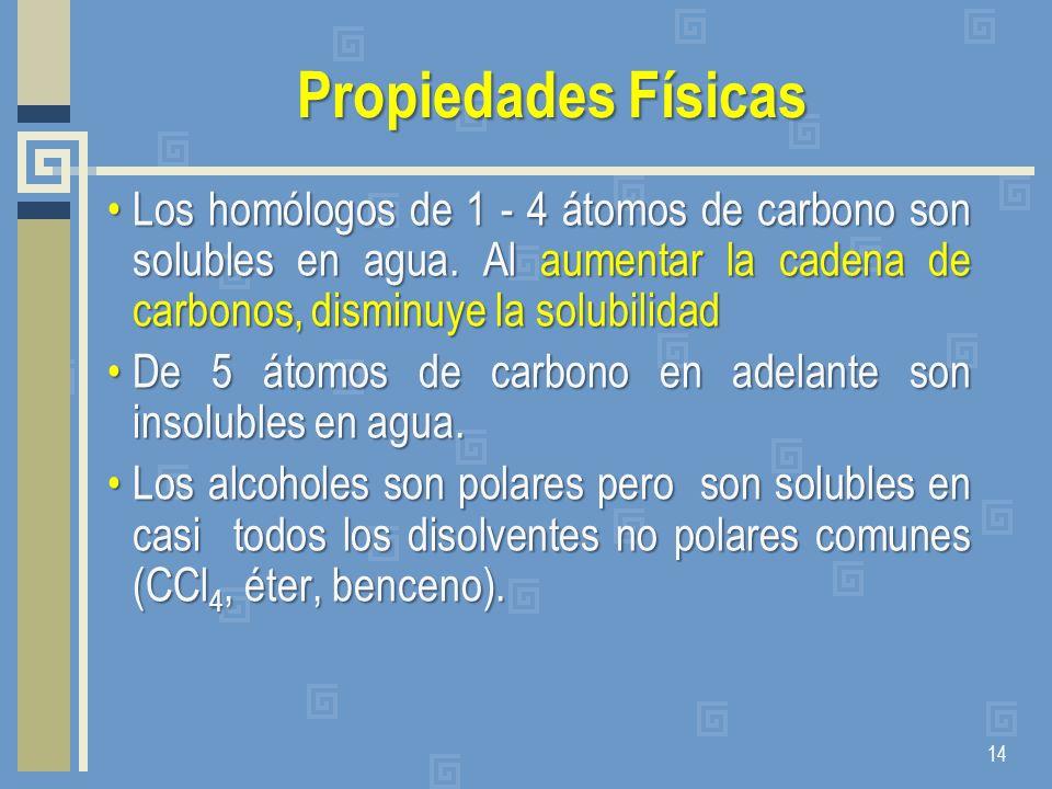 Propiedades FísicasLos homólogos de 1 - 4 átomos de carbono son solubles en agua. Al aumentar la cadena de carbonos, disminuye la solubilidad.