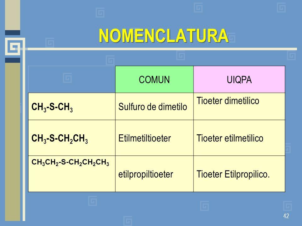 NOMENCLATURA COMUN UIQPA CH3-S-CH3 Sulfuro de dimetilo