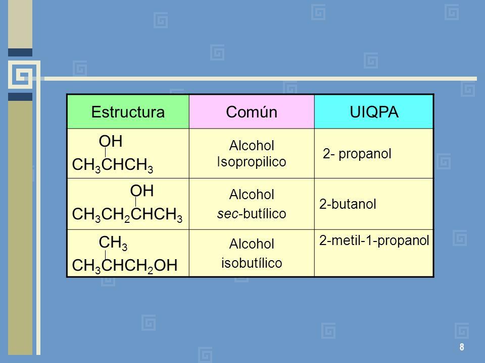 Estructura Común UIQPA OH CH3CHCH3 CH3CH2CHCH3 CH3 CH3CHCH2OH