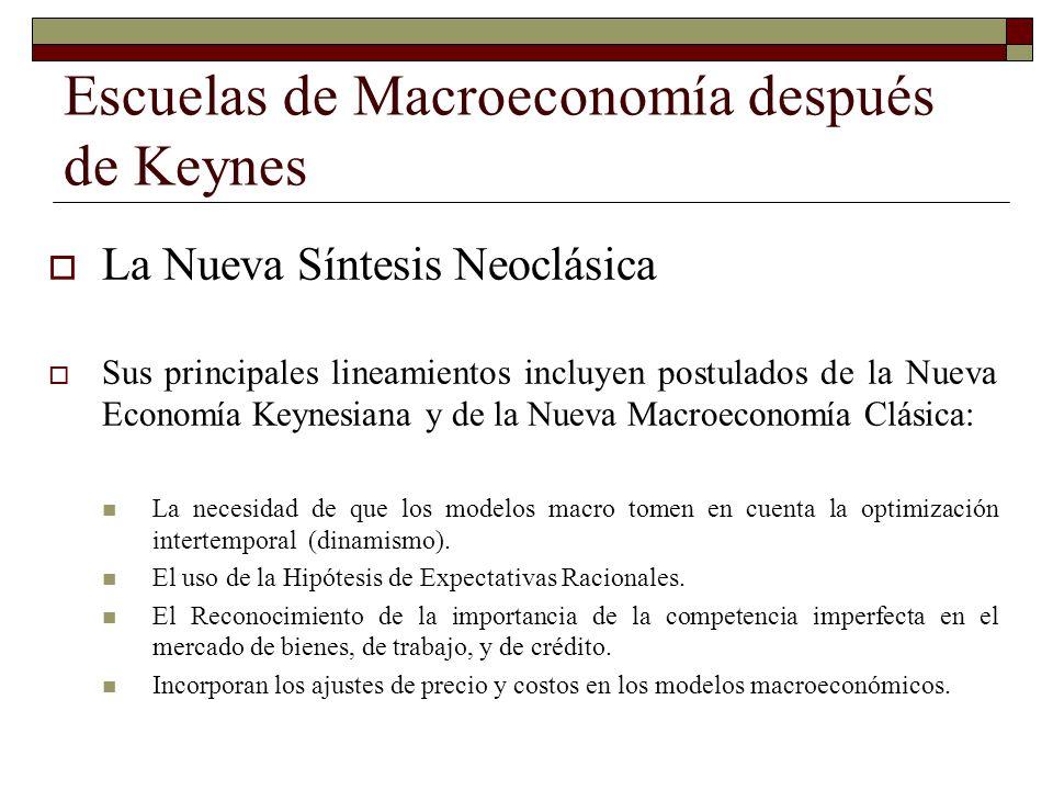 Escuelas de Macroeconomía después de Keynes