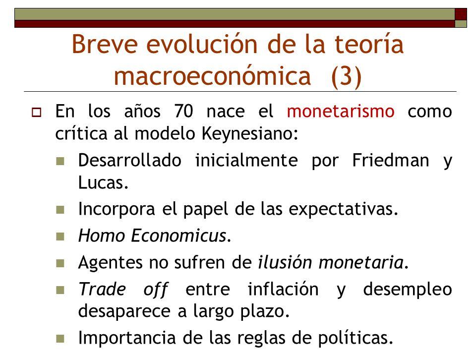 Breve evolución de la teoría macroeconómica (3)