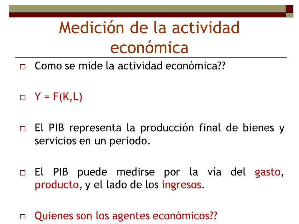 Medición de la actividad económica