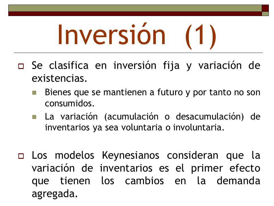 Inversión (1) Se clasifica en inversión fija y variación de existencias. Bienes que se mantienen a futuro y por tanto no son consumidos.