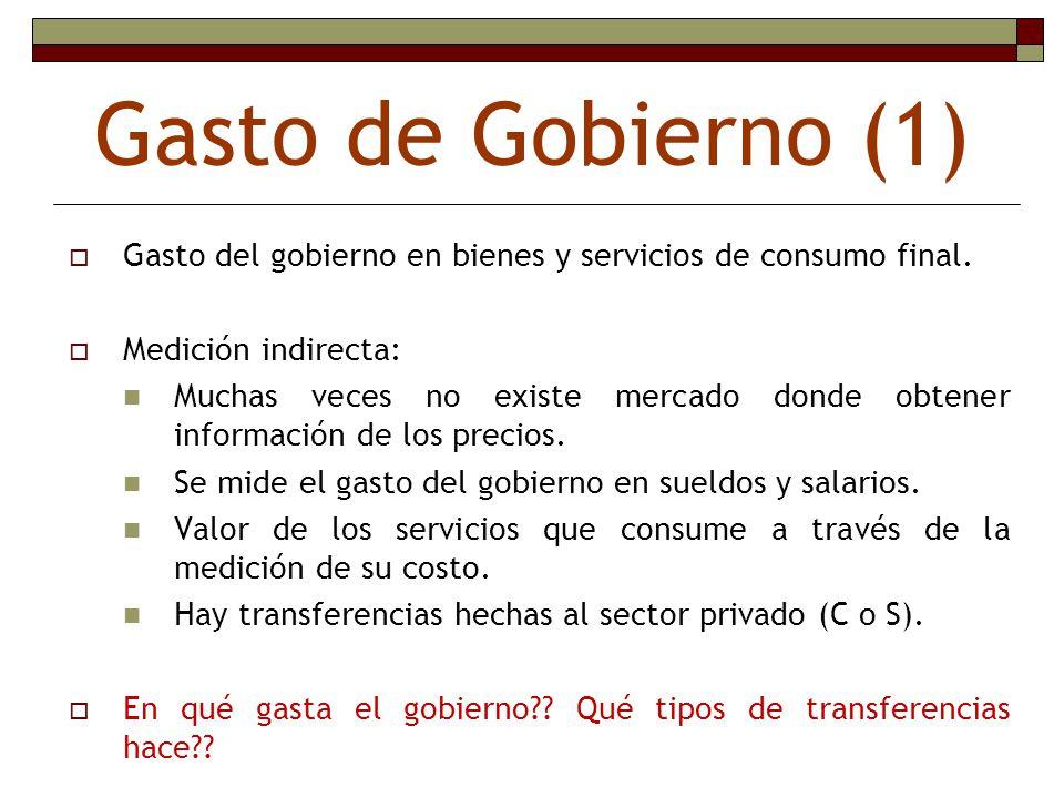 Gasto de Gobierno (1) Gasto del gobierno en bienes y servicios de consumo final. Medición indirecta: