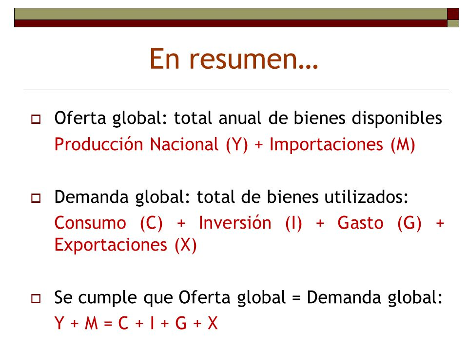 En resumen… Oferta global: total anual de bienes disponibles