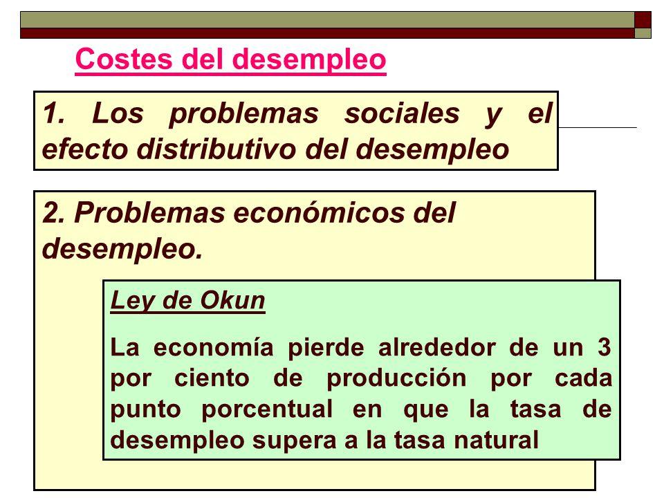 1. Los problemas sociales y el efecto distributivo del desempleo