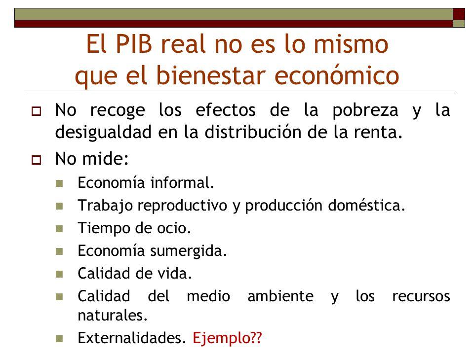 El PIB real no es lo mismo que el bienestar económico
