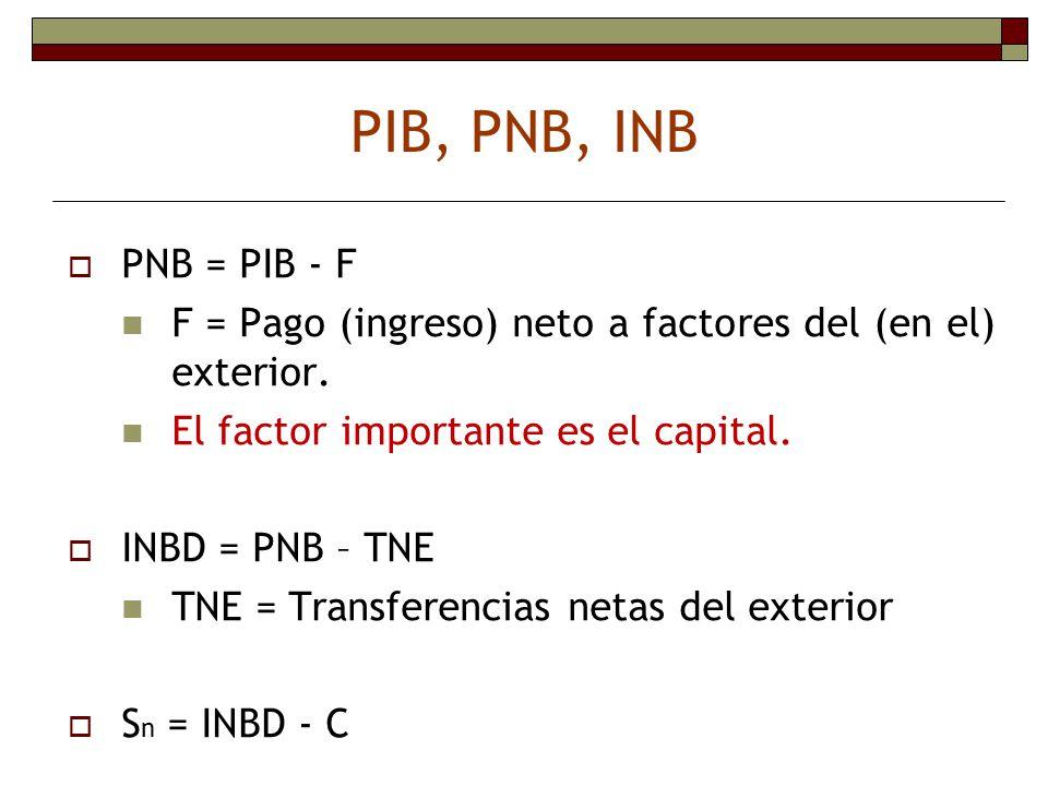 PIB, PNB, INB PNB = PIB - F. F = Pago (ingreso) neto a factores del (en el) exterior. El factor importante es el capital.