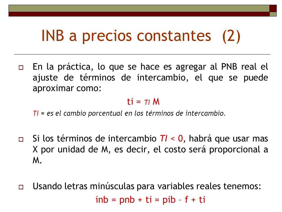 INB a precios constantes (2)