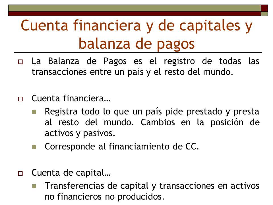 Cuenta financiera y de capitales y balanza de pagos