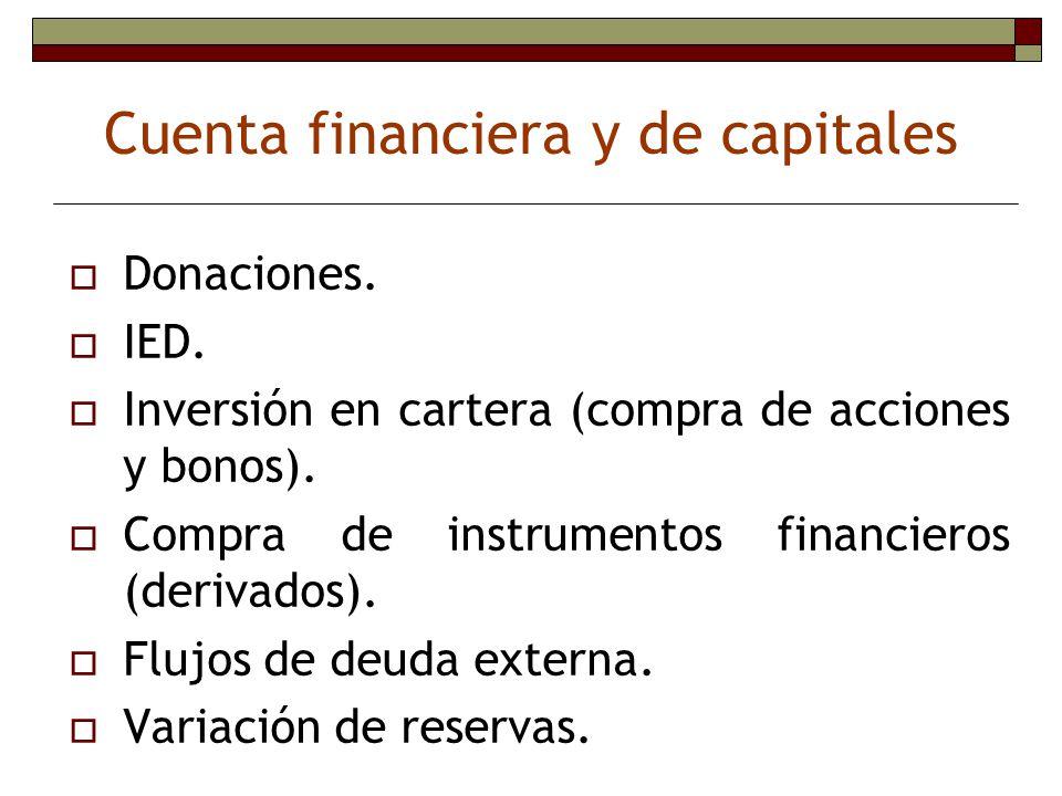 Cuenta financiera y de capitales