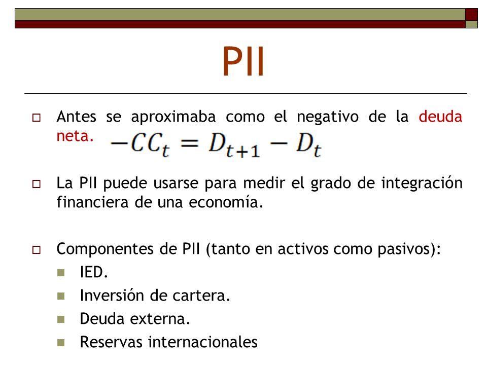 PII Antes se aproximaba como el negativo de la deuda neta.