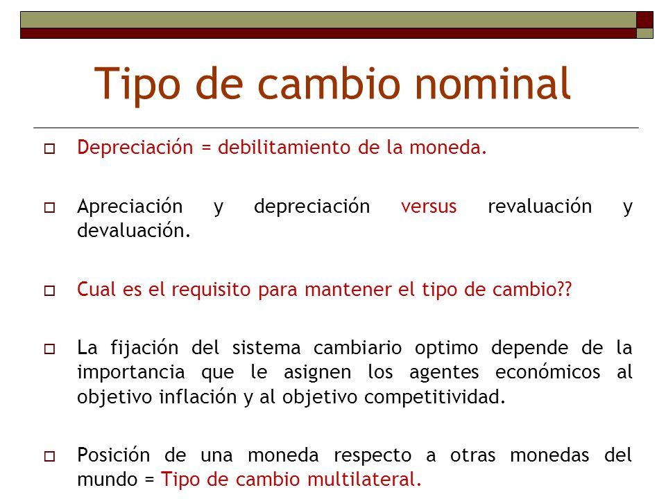 Tipo de cambio nominal Depreciación = debilitamiento de la moneda.