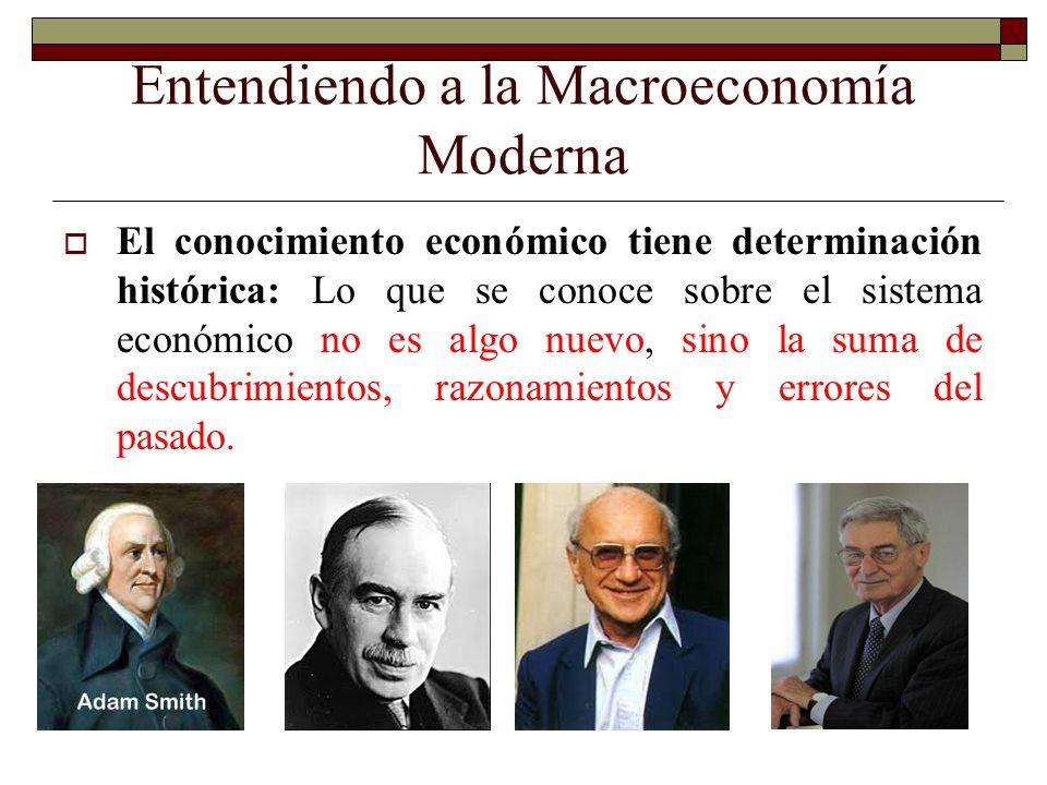 Entendiendo a la Macroeconomía Moderna