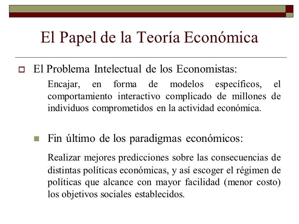 El Papel de la Teoría Económica