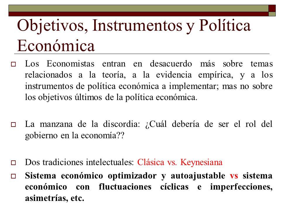 Objetivos, Instrumentos y Política Económica