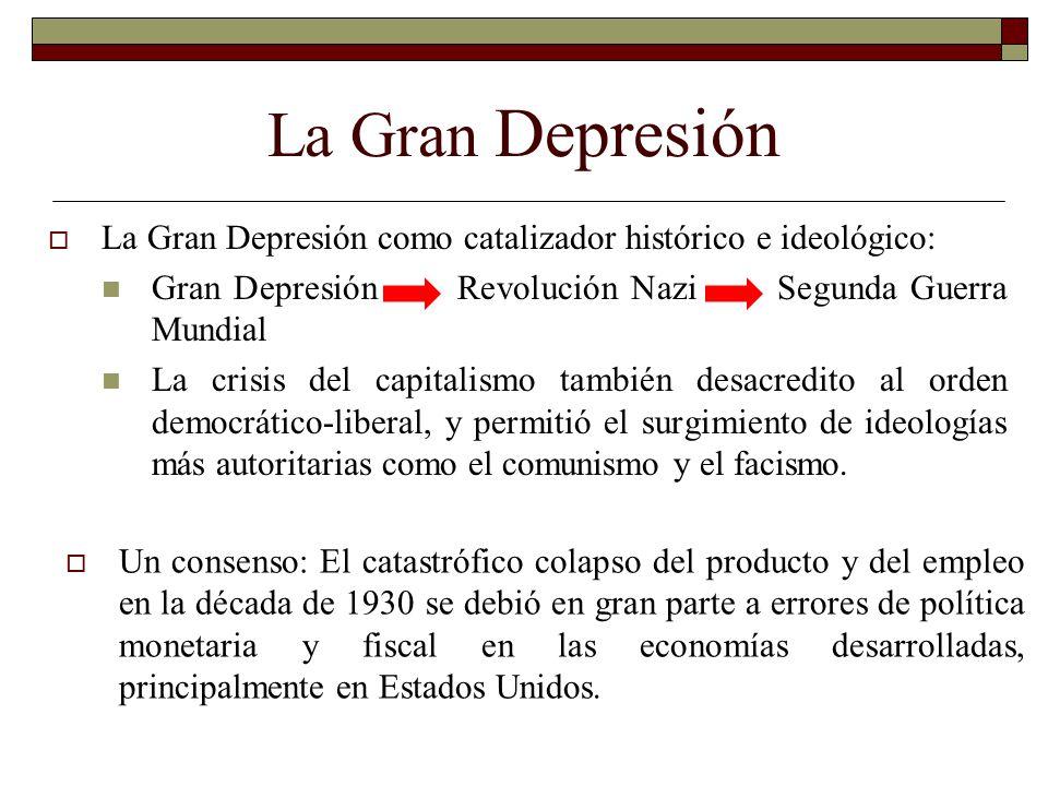La Gran Depresión La Gran Depresión como catalizador histórico e ideológico: Gran Depresión Revolución Nazi Segunda Guerra Mundial.