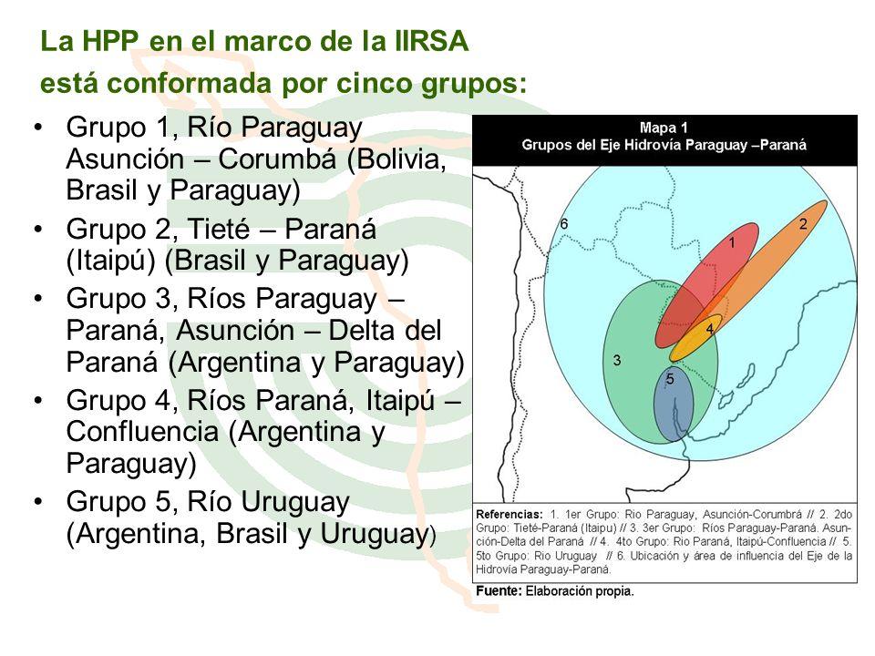 La HPP en el marco de la IIRSA