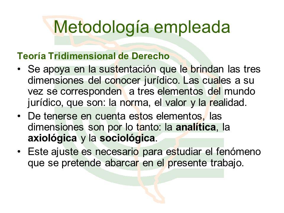 Metodología empleada Teoría Tridimensional de Derecho.