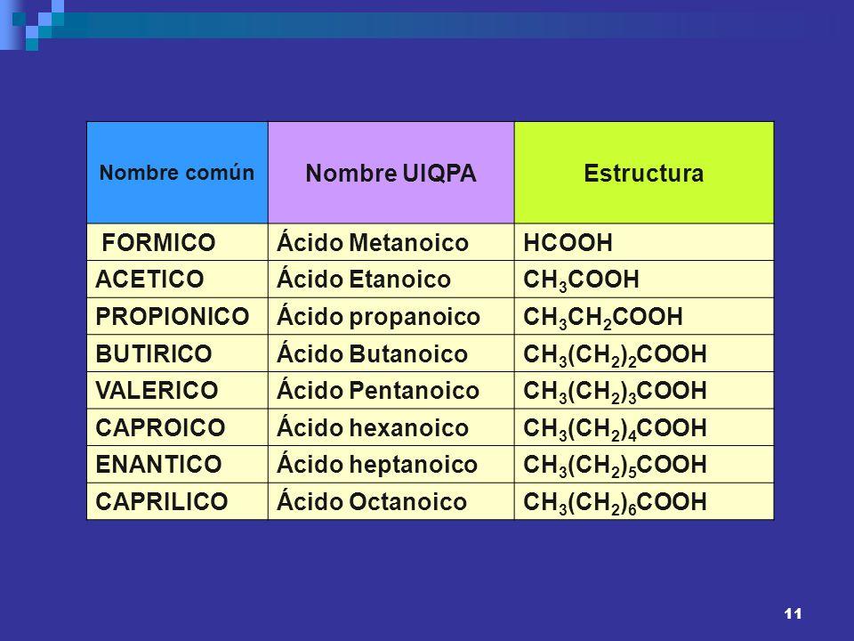 Nombre UIQPA Estructura