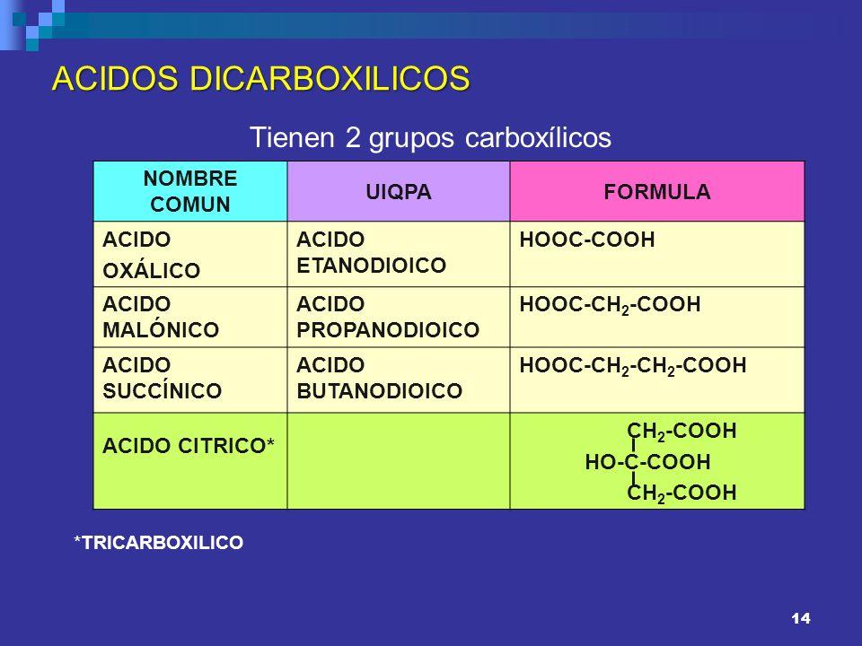 ACIDOS DICARBOXILICOS