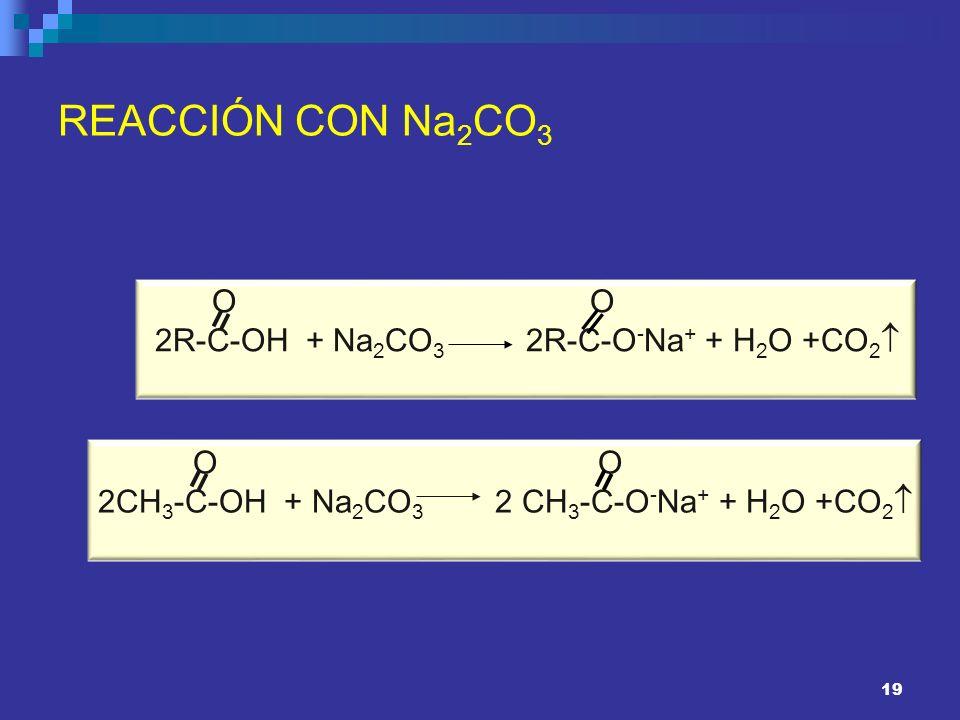 REACCIÓN CON Na2CO3 2R-C-OH + Na2CO3 2R-C-O-Na+ + H2O +CO2
