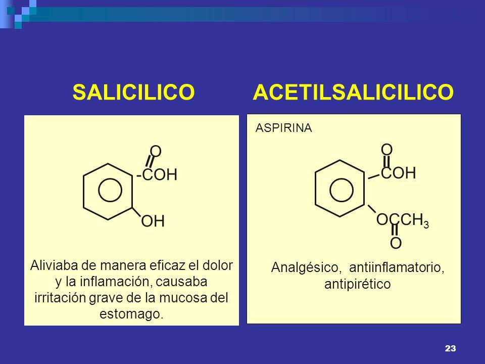 ACETILSALICILICO SALICILICO