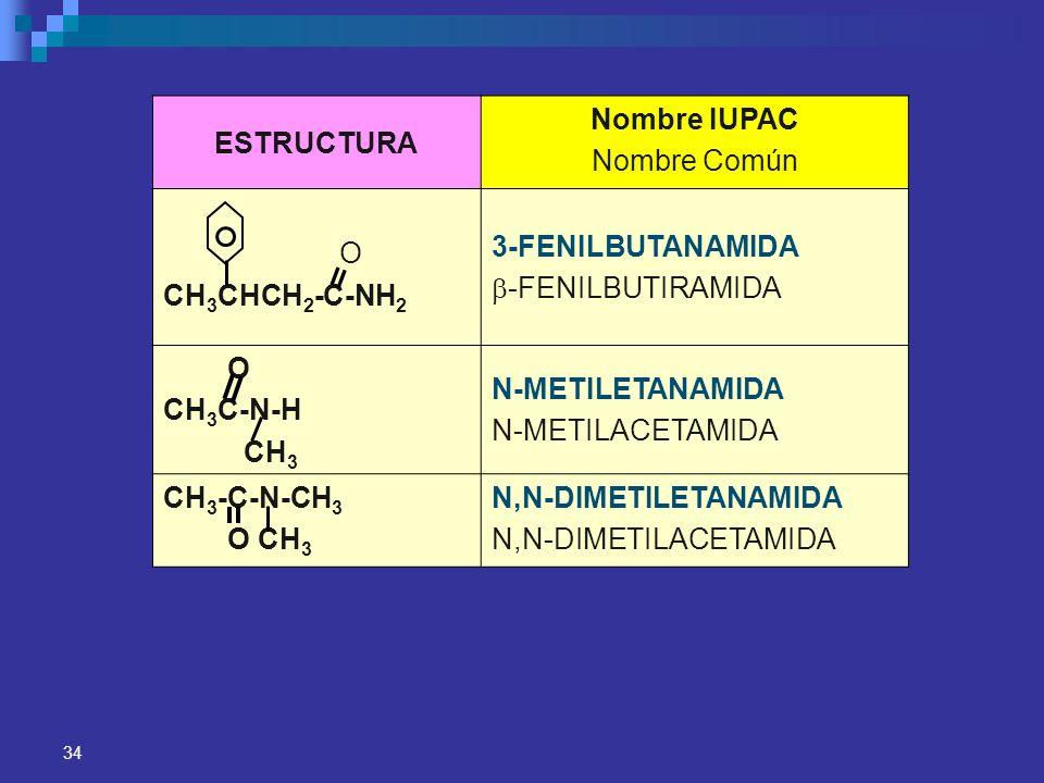 ESTRUCTURANombre IUPAC. Nombre Común. O. CH3CHCH2-C-NH2. 3-FENILBUTANAMIDA. b-FENILBUTIRAMIDA. CH3C-N-H.