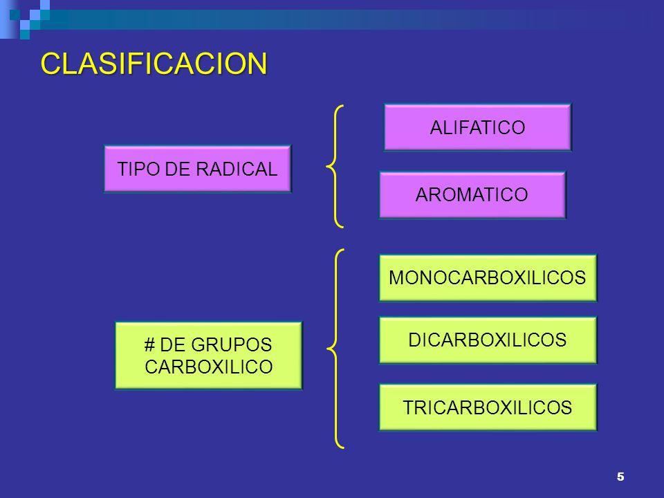 # DE GRUPOS CARBOXILICO