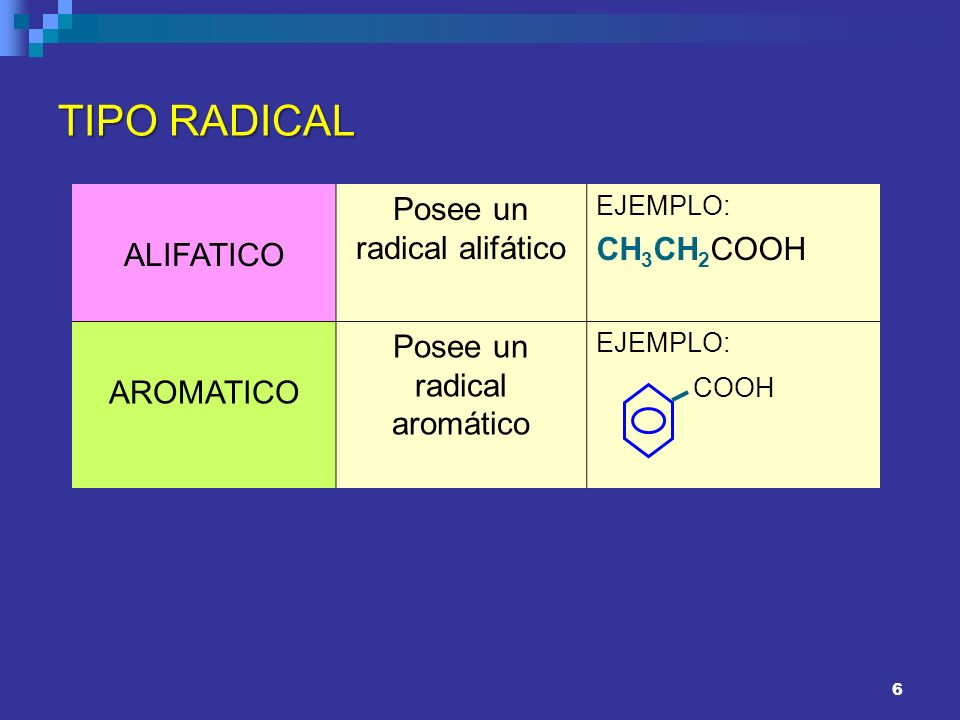 TIPO RADICAL Posee un radical alifático CH3CH2COOH ALIFATICO