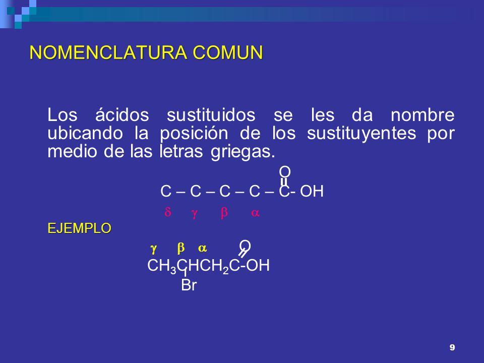 NOMENCLATURA COMUN Los ácidos sustituidos se les da nombre ubicando la posición de los sustituyentes por medio de las letras griegas.