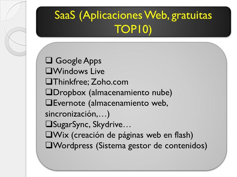 SaaS (Aplicaciones Web, gratuitas TOP10)