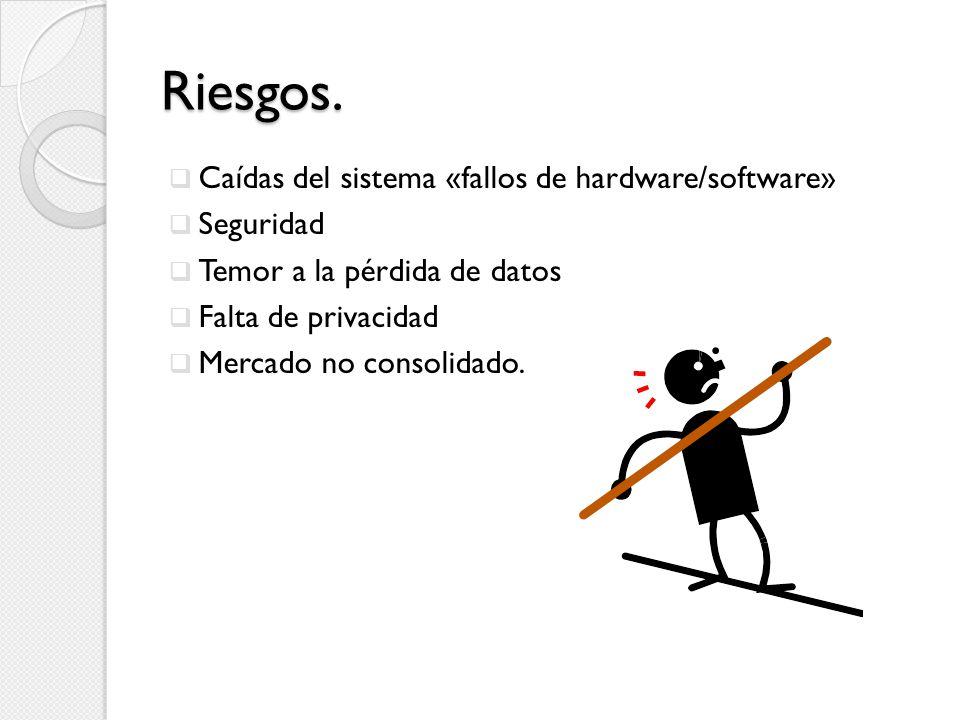 Riesgos. Caídas del sistema «fallos de hardware/software» Seguridad