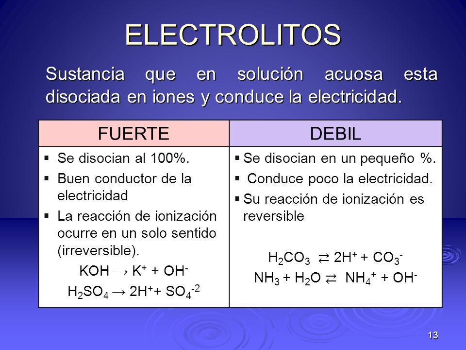 ELECTROLITOS Sustancia que en solución acuosa esta disociada en iones y conduce la electricidad. FUERTE.