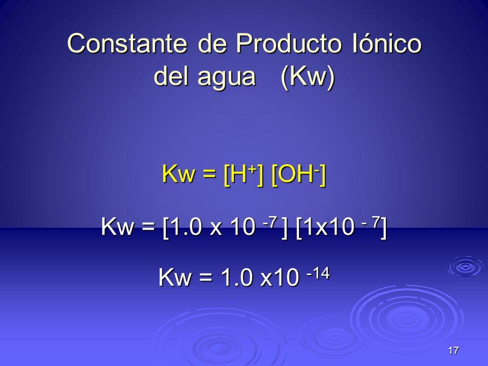 Constante de Producto Iónico del agua (Kw)