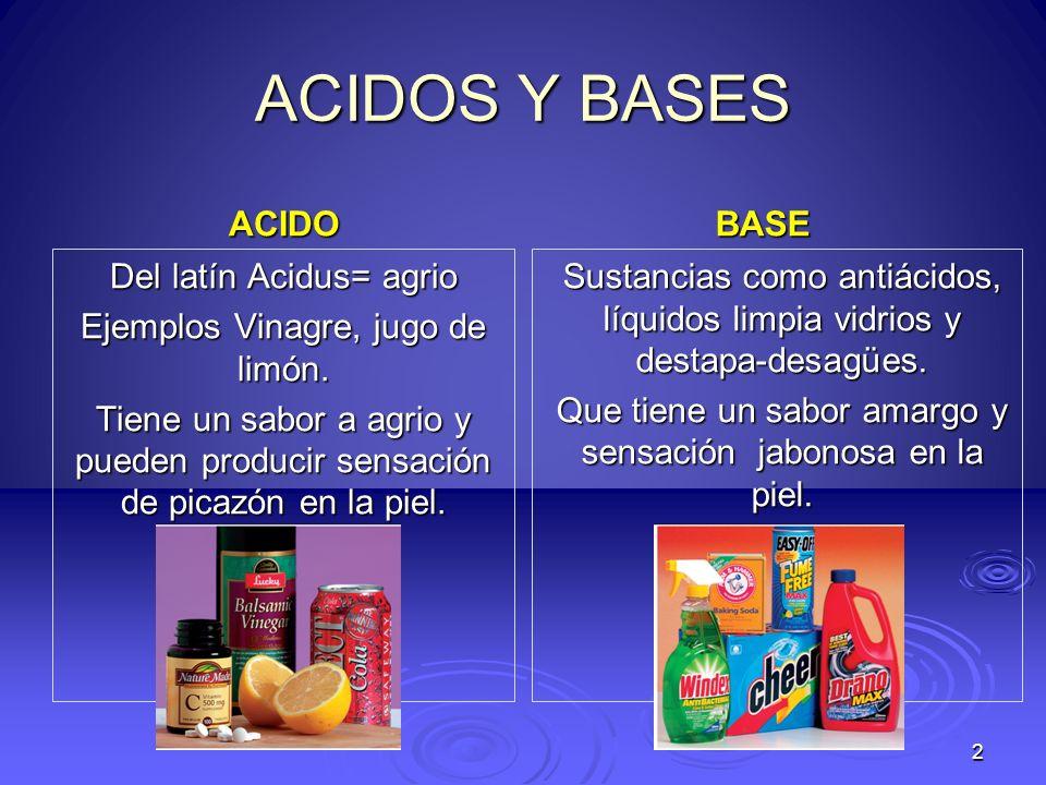 ACIDOS Y BASES ACIDO BASE