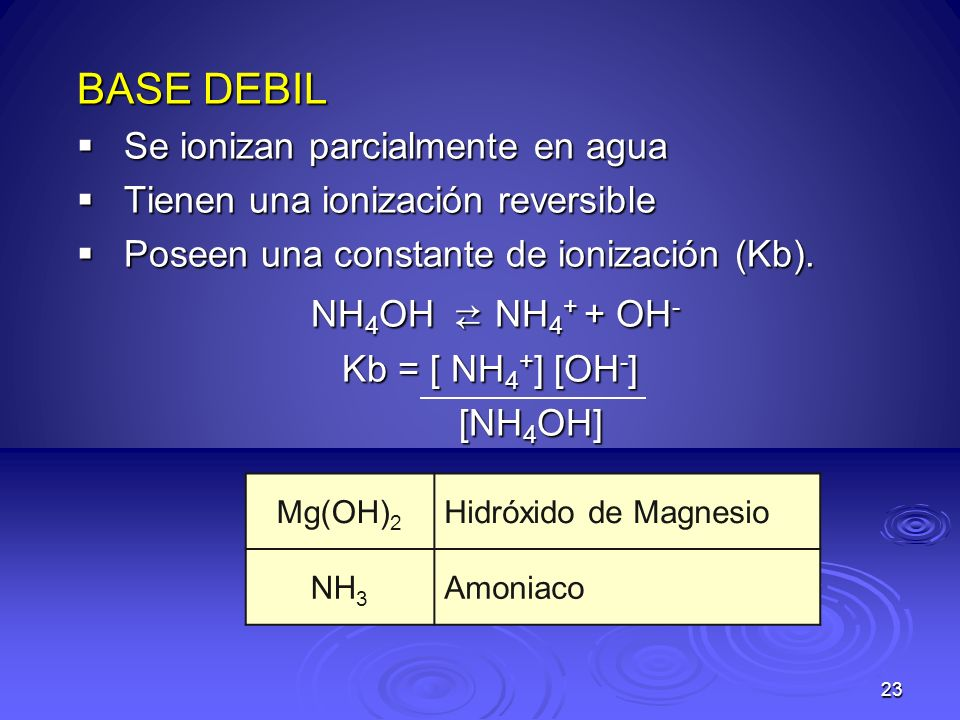 BASE DEBIL NH4OH ⇄ NH4+ + OH- Se ionizan parcialmente en agua