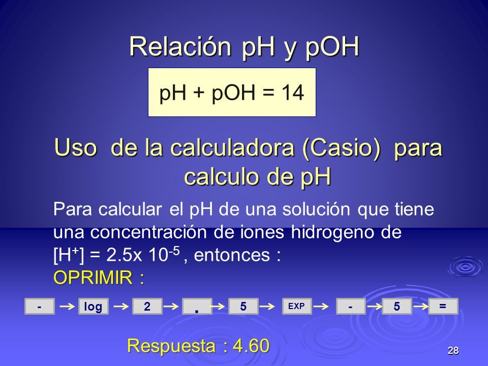 Uso de la calculadora (Casio) para calculo de pH