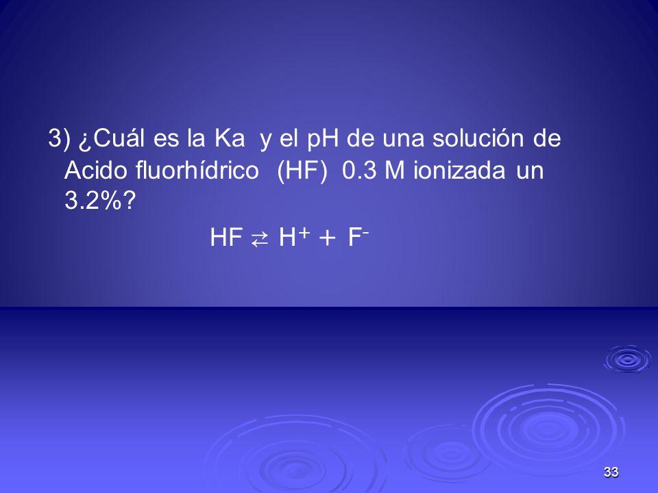 3) ¿Cuál es la Ka y el pH de una solución de Acido fluorhídrico (HF) 0