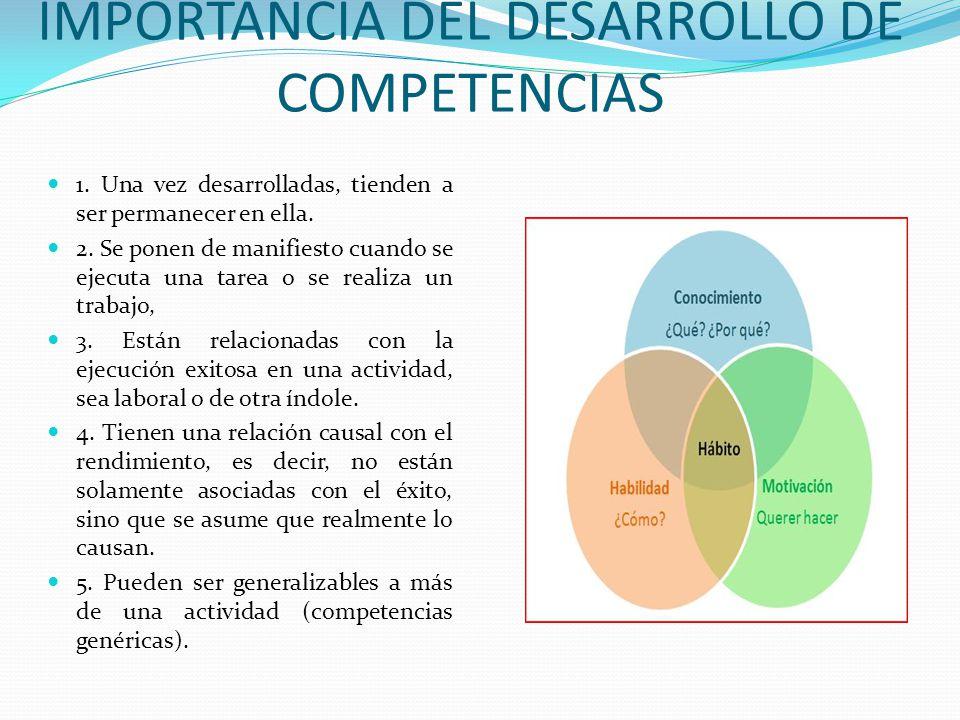 IMPORTANCIA DEL DESARROLLO DE COMPETENCIAS
