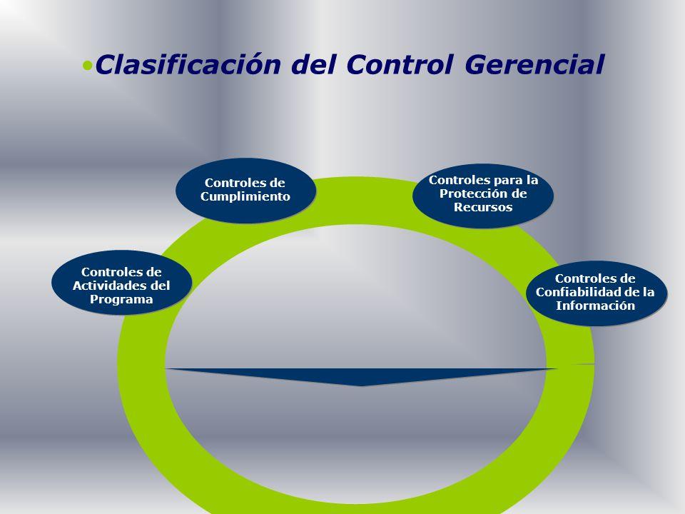 Clasificación del Control Gerencial