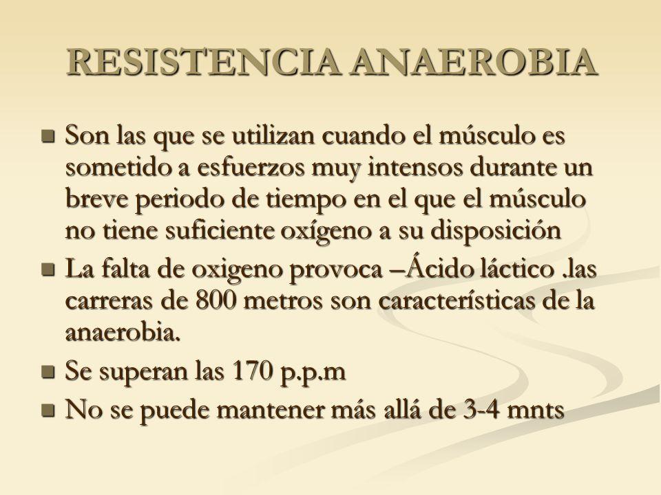 RESISTENCIA ANAEROBIA