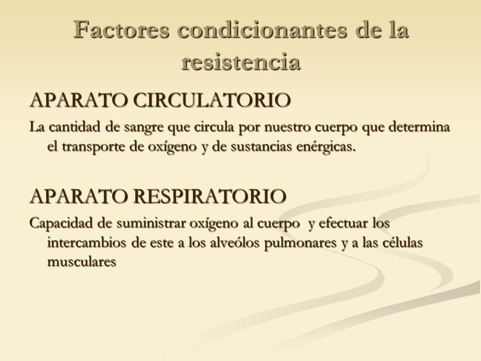 Factores condicionantes de la resistencia